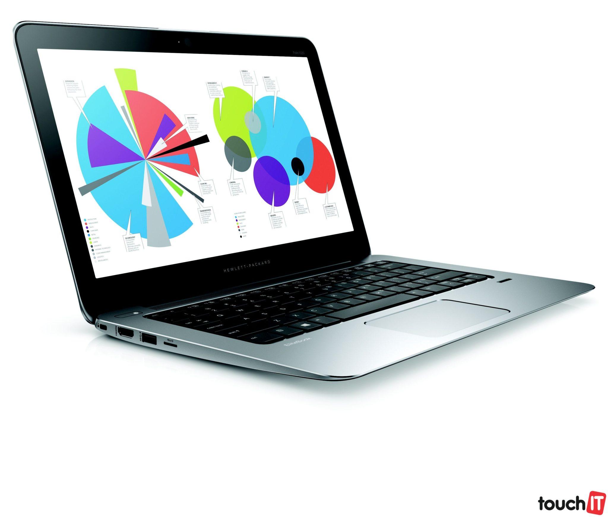 HP_EliteBook_1020_G2_non-touch___Catalog__Right_facing.0 (1)