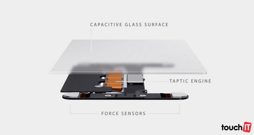 Takto vyzerá touchpad zvnútra. Dokáže rozlíšiť medzi jemným a silným stlačením