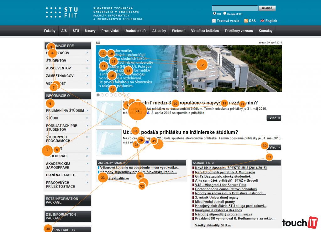 Vizualizácia pohľadu návštevníka webovej stránky FIIT STU. Zobrazená je postupnosť fixácií oka, tzv. gazeplot, veľkosť kruhu vyjadruje dĺžku (čas) fixácie