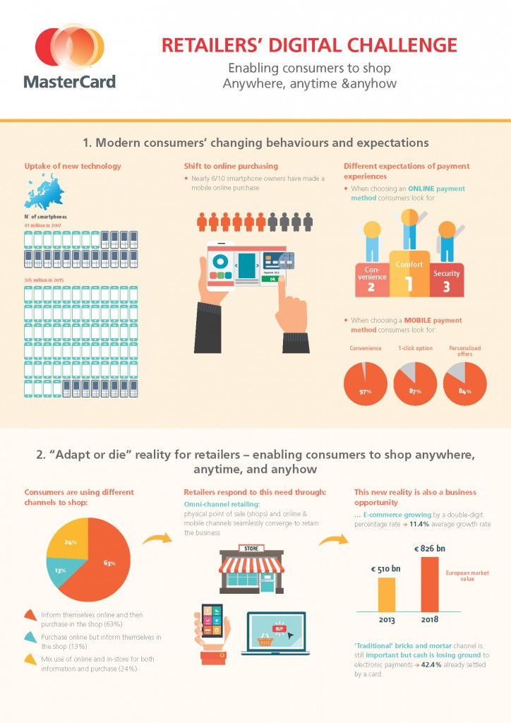 mc_Innovalue-infographic_nowat