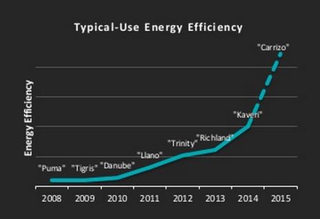 Energy_Efficiency_nowat