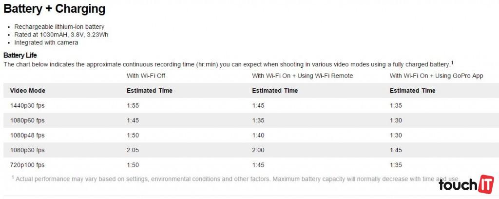 Údaje o výdrži batérie, ako ich uvádza výrobca