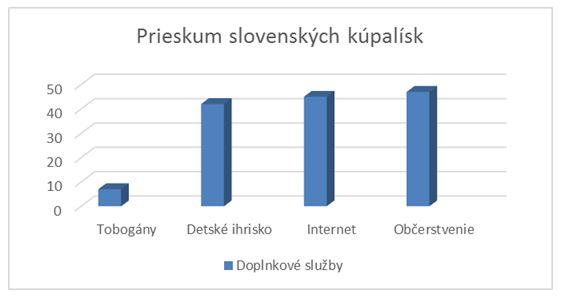 slovenske_kupaliska_1_nowat
