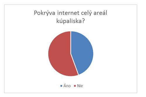 slovenske_kupaliska_2_nowat