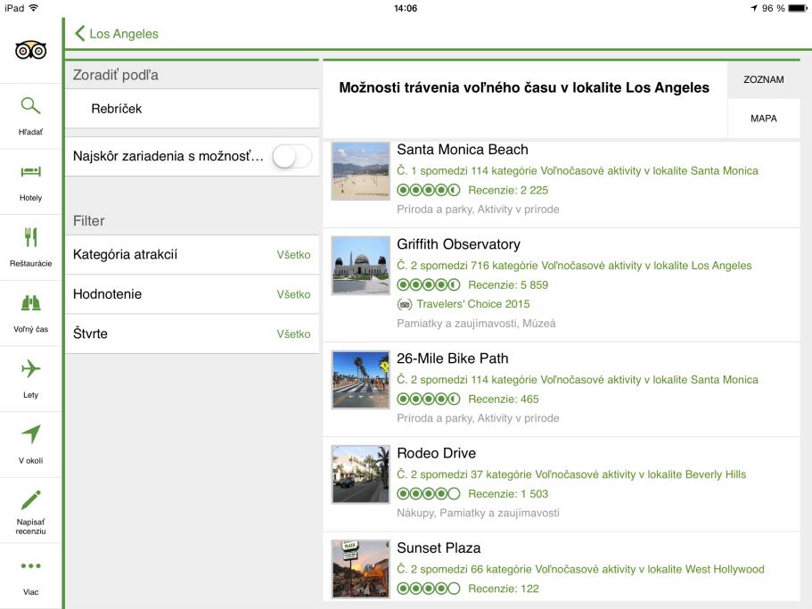 Online Zoznamka NZ