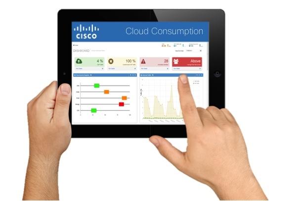 Dostaňte sieť znovu pod kontrolu. Cisco Cloud Consumption ...