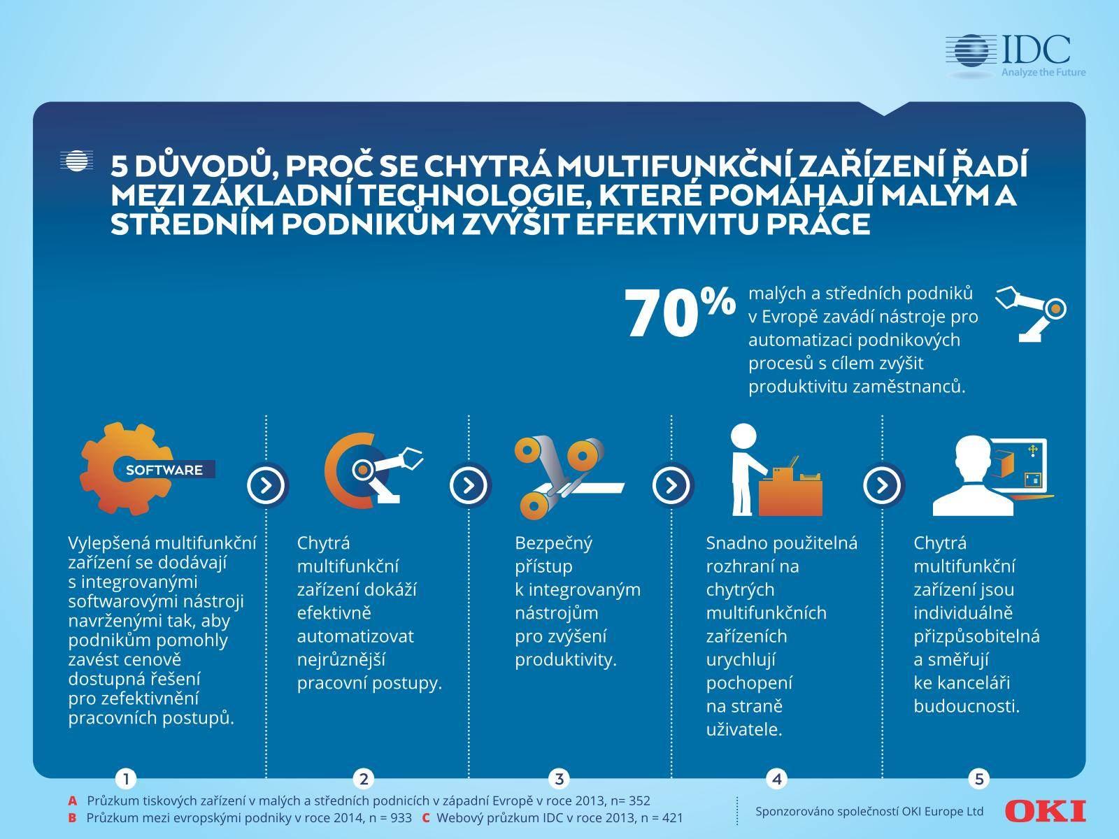 OKI_IDC infografika Chytre multifunkce_web2016_3_nowat