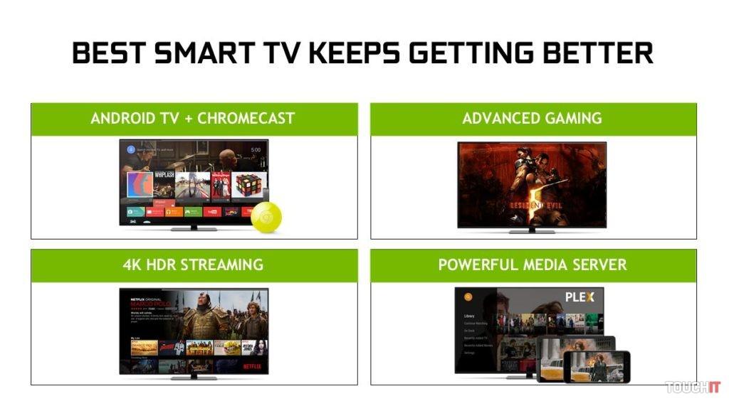 Hlavné funkcie SHIELD Android TV