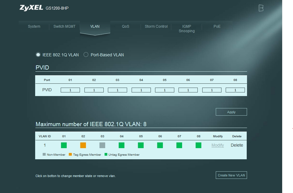 Grafické webové rozhranie switchov radu GS1200