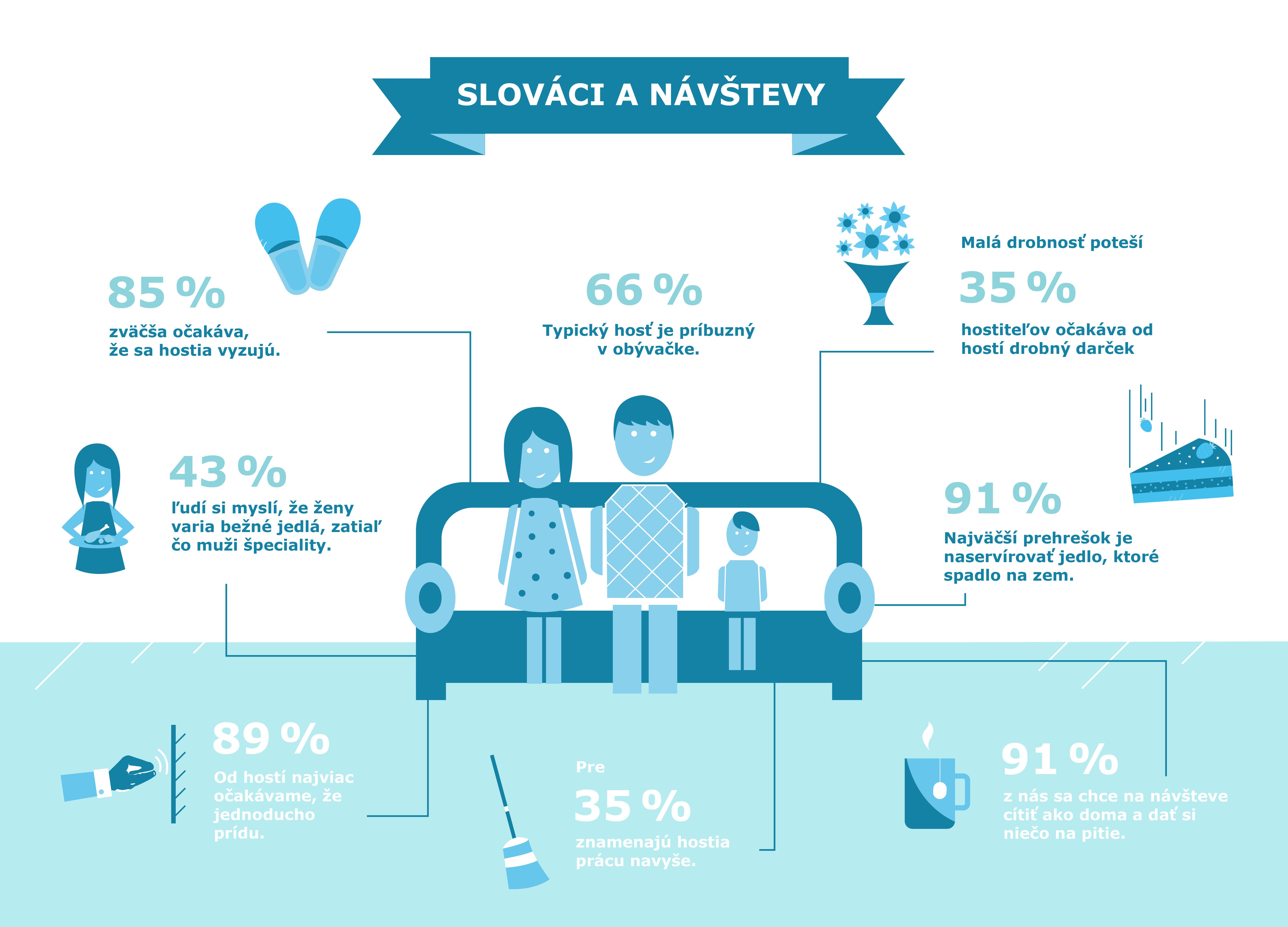 Slovaci a navstevy 2_nowat