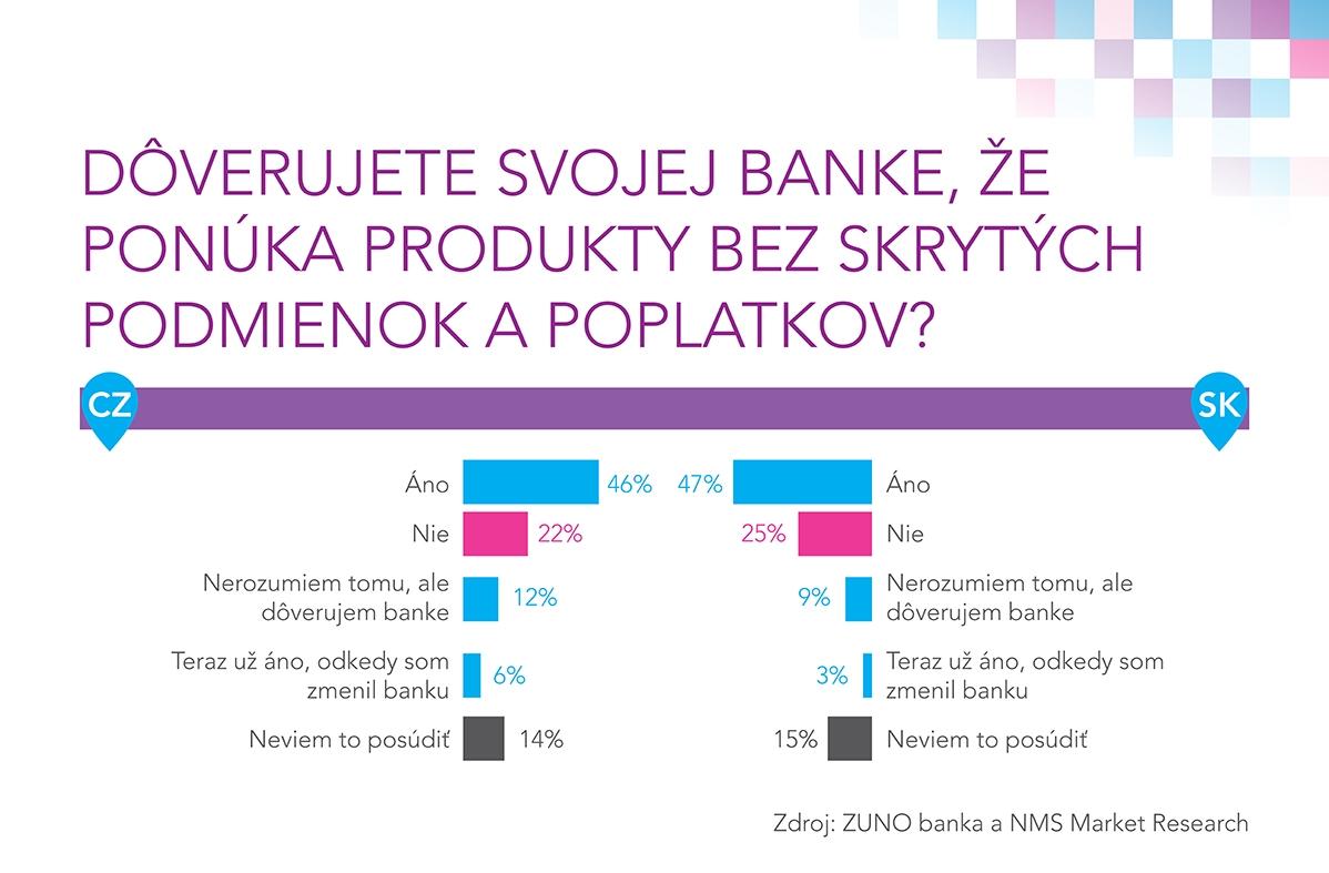 TAB 3_TS Slováci by politickým stranám peniaze nepožičali_web2016_3_nowat