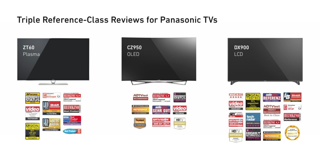 Triple Reference Class Reviews for Panasonic TVs_web2016_8_nowat