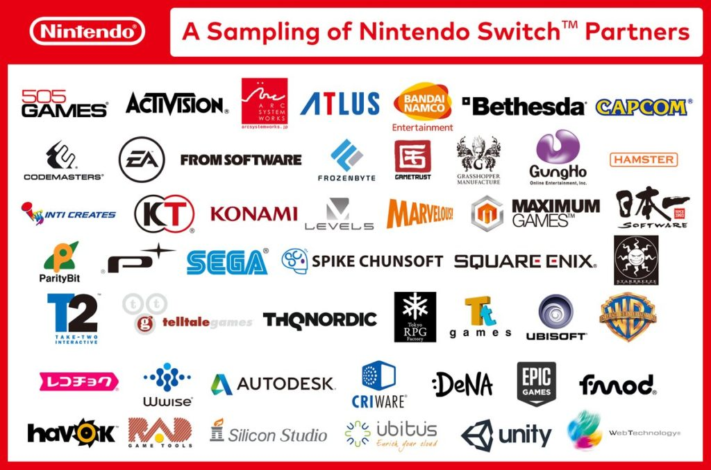 Tieto firmy vyrobia hry pre Nintendo Switch