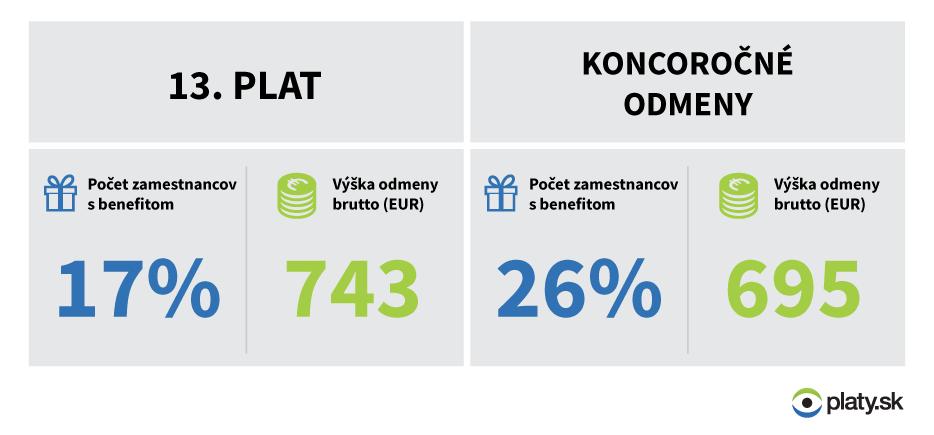 tabulka_odmeny2016_nowat
