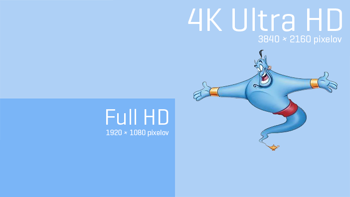 6a78a99dd ... ako totožné 4K video s ekvivalentným dátovým objemom (v ktorom je braný  do úvahy väčší počet uložených pixelov). Počet pixelov ktoré monitor  zobrazuje ...