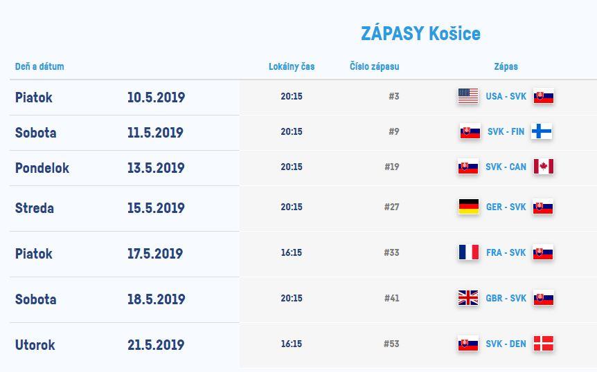 82abcf262a1cc Ako sledovať Majstrovstvá sveta v ľadovom hokeji 2019 na počítači a ...