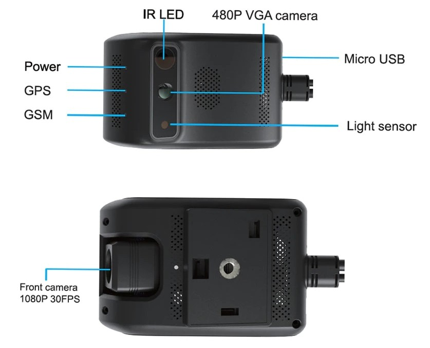 autokamera sgps sledovaním