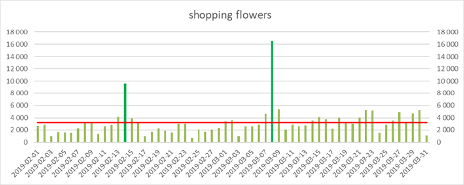 postoa banka valentin graf