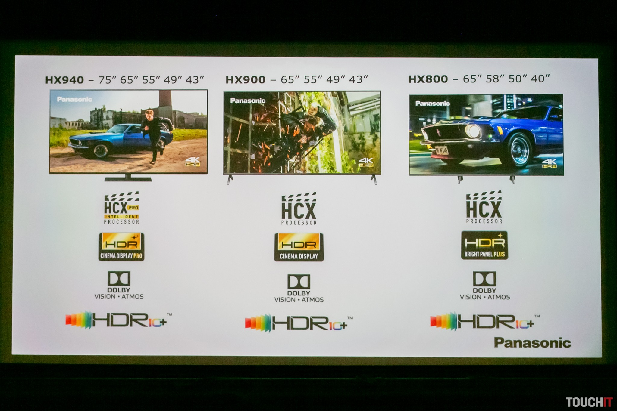 Vlastnosti najnovších LCD televízorov Panasonic