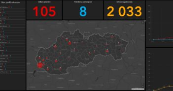 Koronavírus na Slovensku mapa