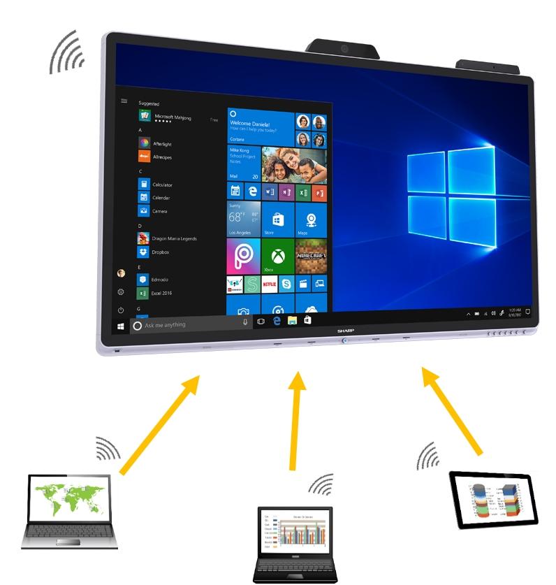 K displeju môžete pripojiť zariadenia káblami aj bezdrôtovo