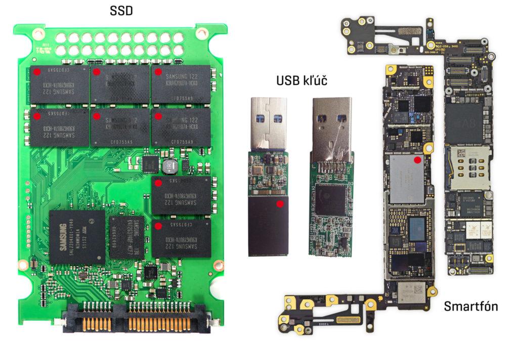 Červenou bodkou označené NAND flash čipy na bežných typoch úložísk a elektronike