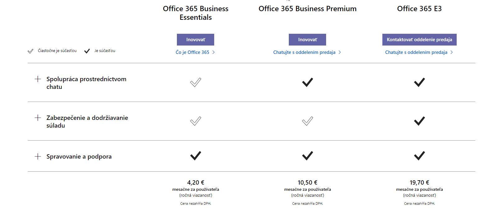 Plány a možnosti edícií Office 365