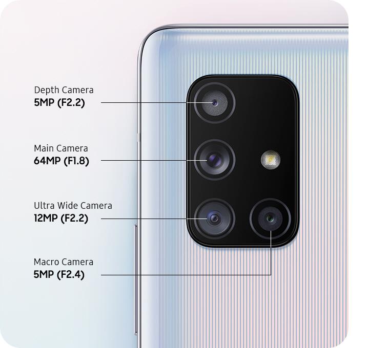 Kamery na Galaxy A71 5G