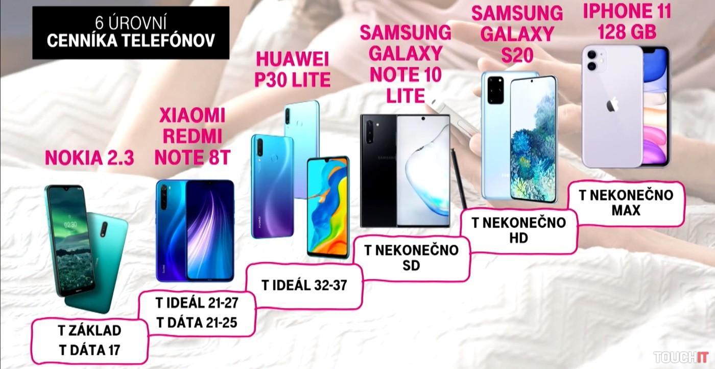 Telekom T paušály zariadenia