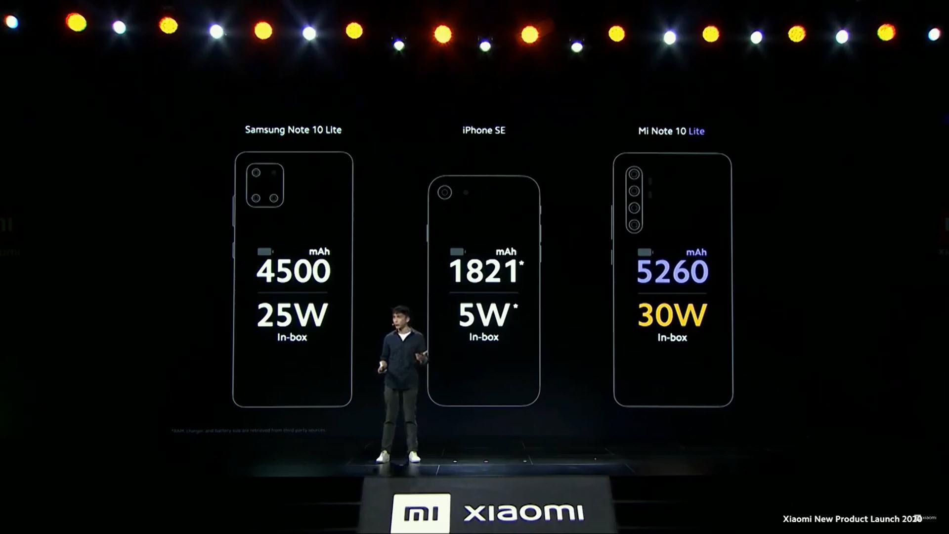 Porovnanie kapacity batérie a dodávanej nabíjačky s konkurenciou