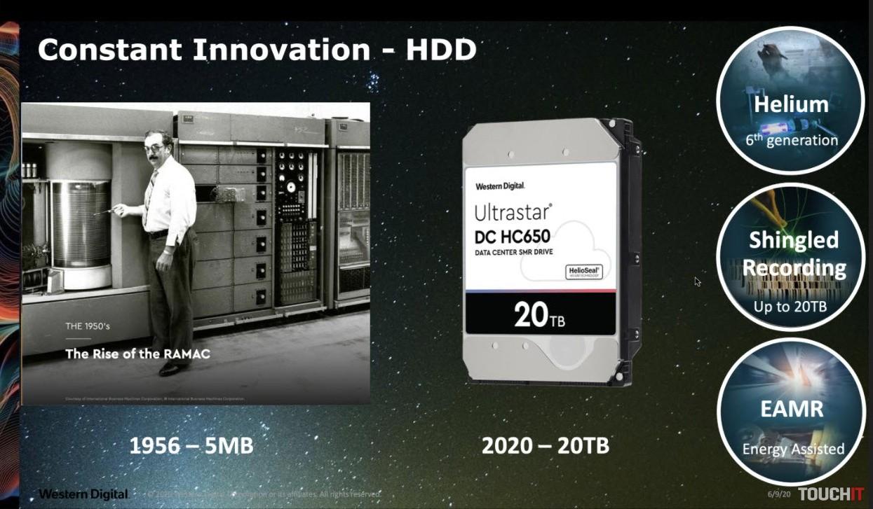 Prvý disk od IBM s kapacitou 5 MB a vedľa 20 TB od WesternDigital