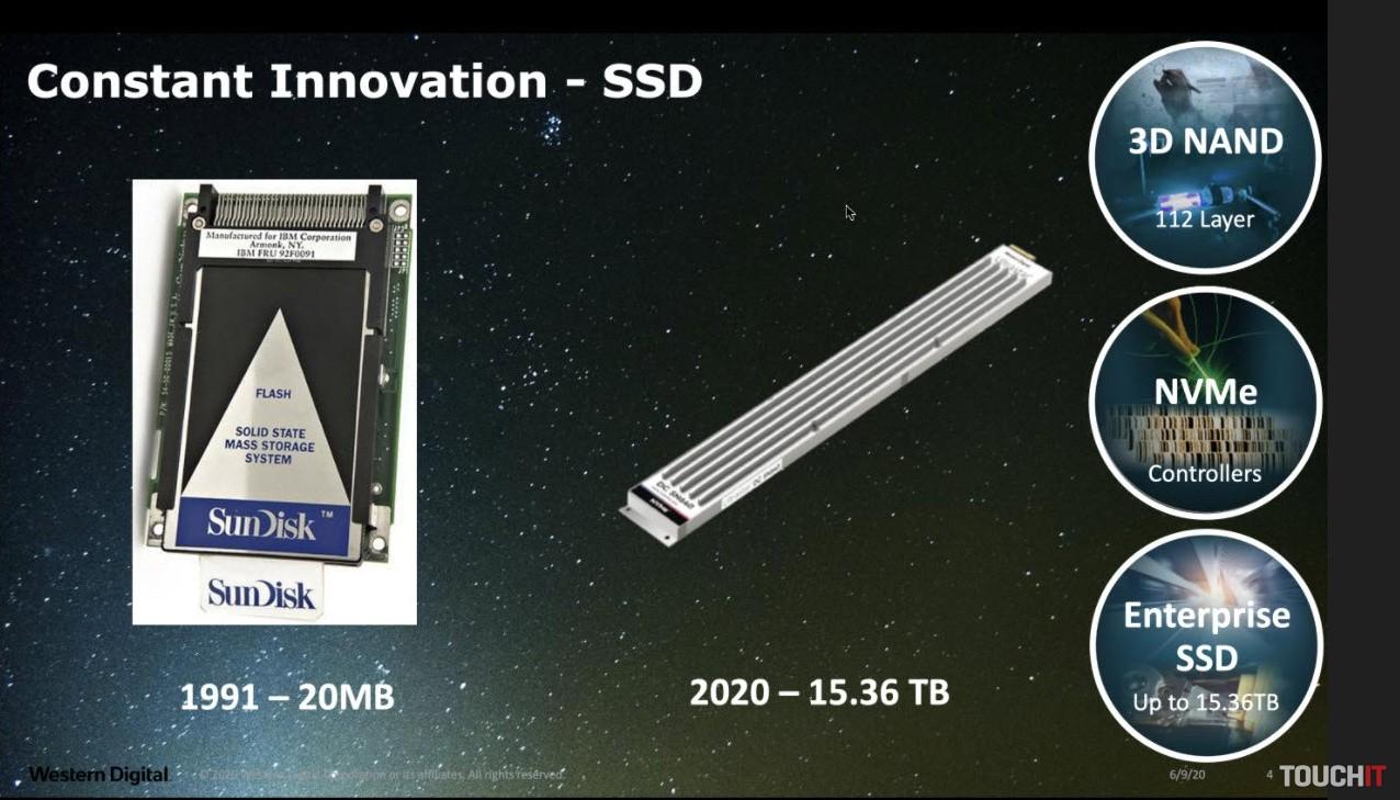 Vývoj SSD od 20 MB v 1991 po 15 TB v 2020