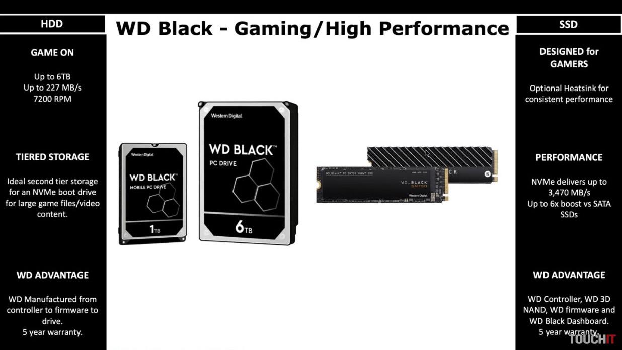Produktová rada WD Black