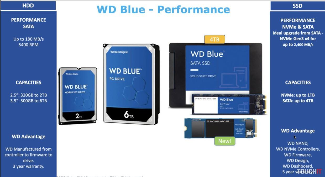 Produktová rada WD Blue