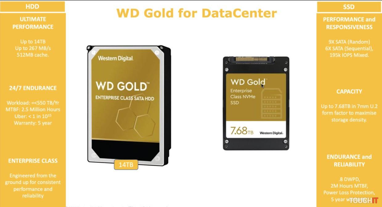 Produktový rad WD Gold