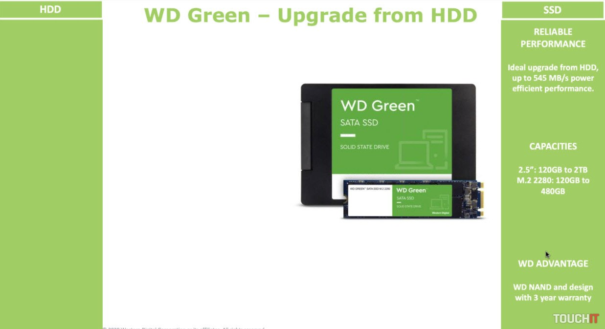 Produktový rad WD Green