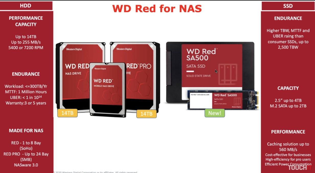 Produktová rada WD Red