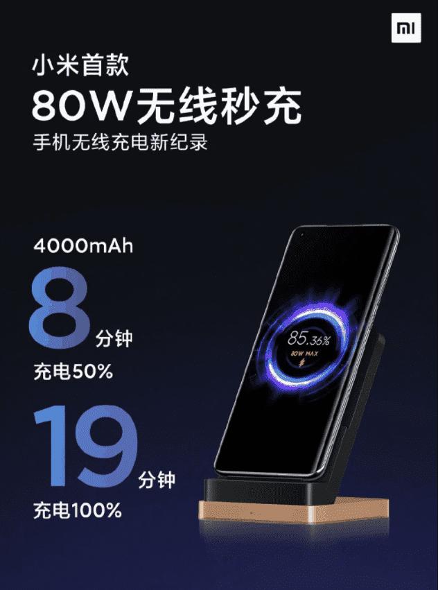 Xiaomi 80 W bezdrôtová nabíjačka