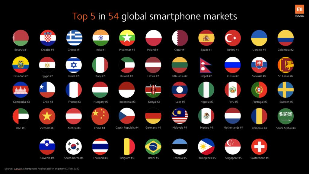 Xiaomi TOP5