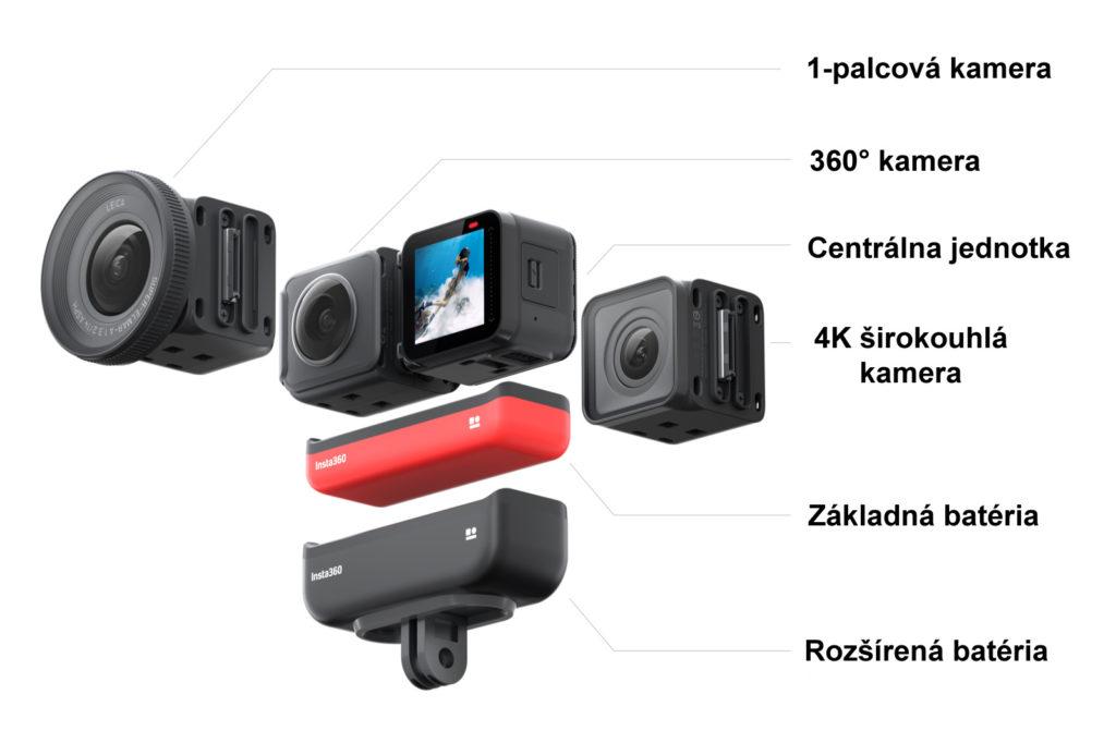 Možnosti vyhotovenia Insta360 One R