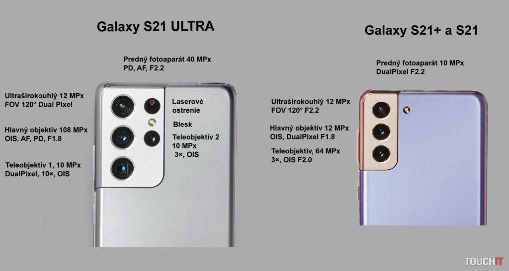 Porovnanie fotoaparátov na Galaxy S21 ULTRA a S21+ a S21