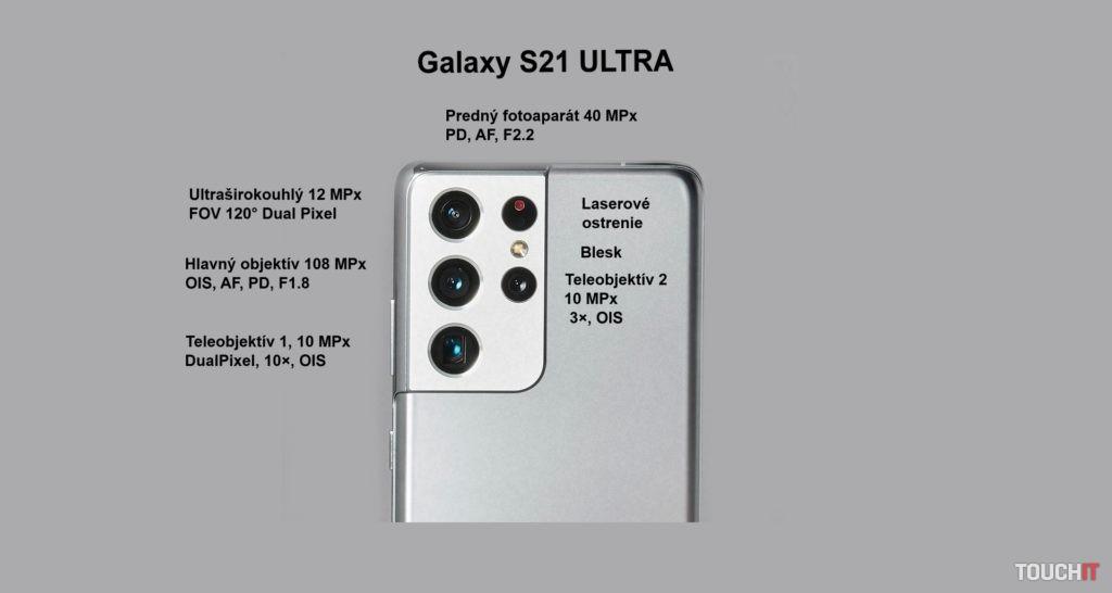 Rozloženie fotoaparátov na zadnej strane Galaxy S21 ULTRA