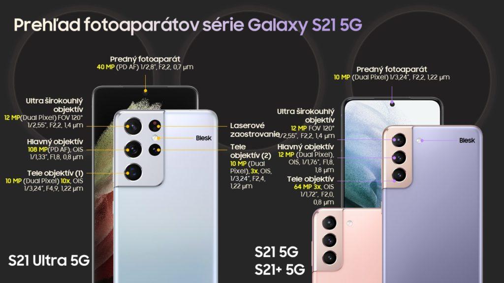 Fotoaparáty rodiny Galaxy S21