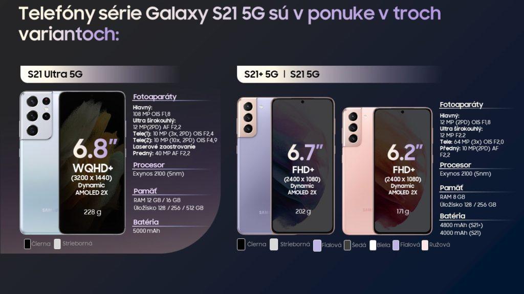 Hlavné parametre telefónov Galaxy S21