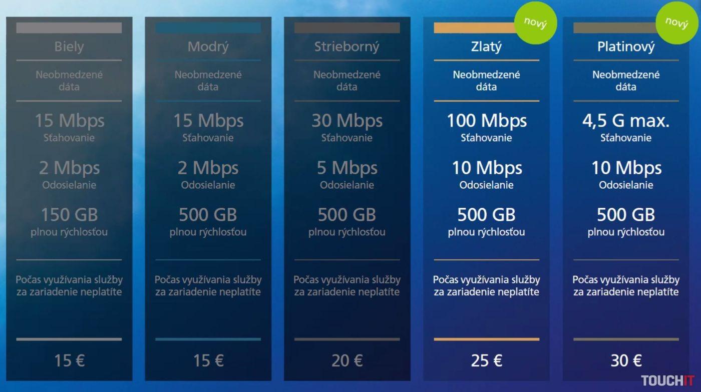 O2 Internet na doma