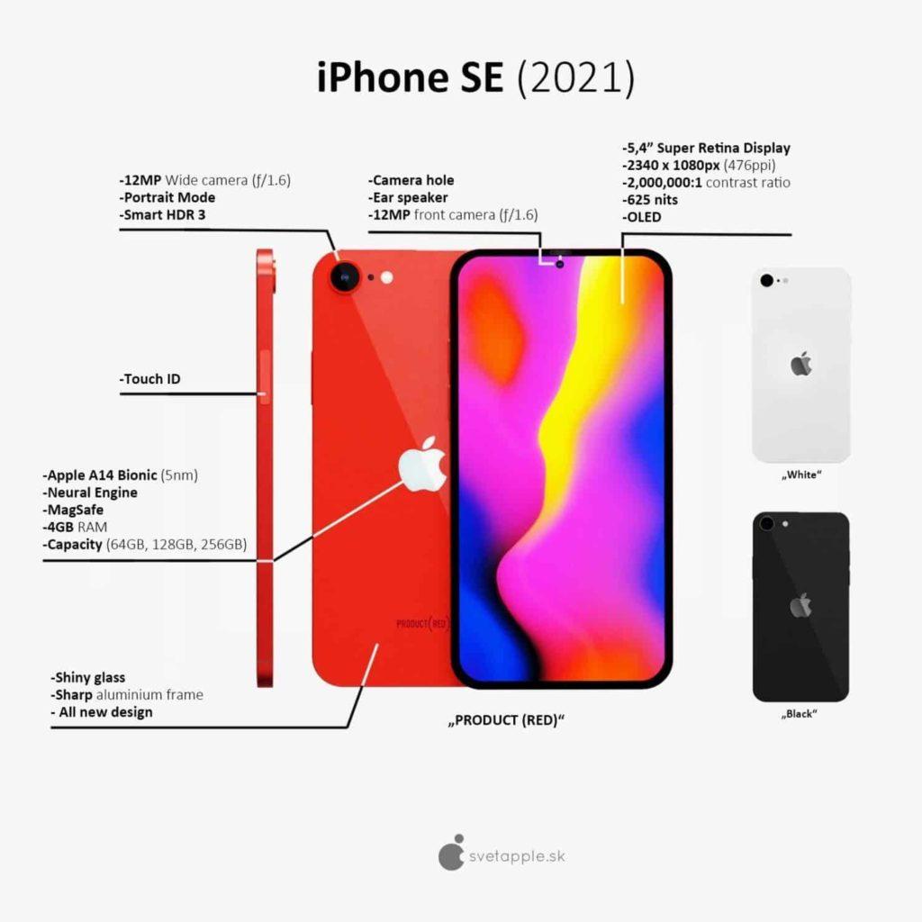 iPhone SE Plus 2021