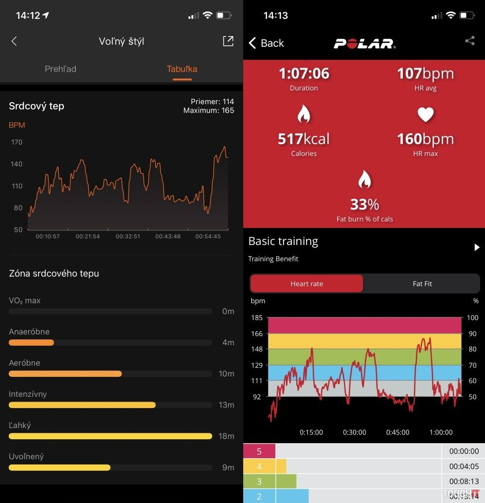 Xiaomi Mi Band 6 vs. Polar H10