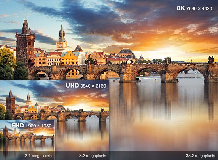 Porovnanie rozlíšenia FullHD, 4K a 8K. Zdroj: Samsung