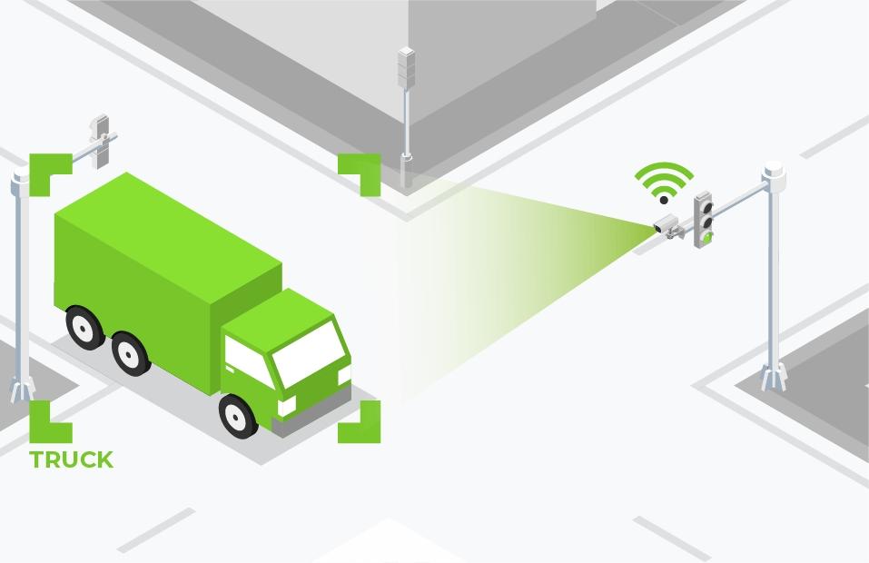 Aplikácia GoodVision Live Traffic je navrhnutá pre IP kamery AXIS Q1615-LE Mk III a AXIS P3255-LVE a umožňuje spomocou umelej inteligence monitorovať a riadiť dopravu vreálnom čase.