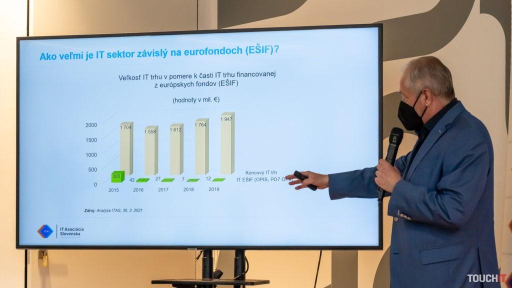 Závislosť IT sektoru od eurofondov.